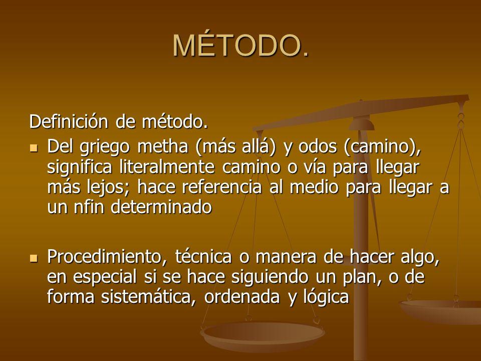 MÉTODO. Definición de método.
