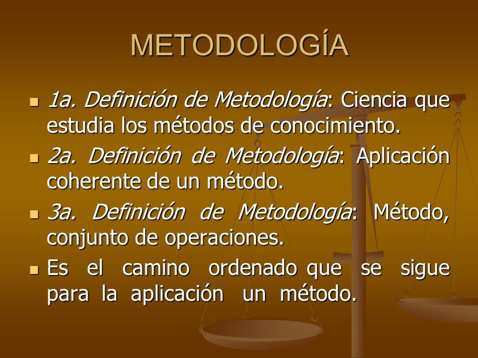 METODOLOGÍA 1a. Definición de Metodología: Ciencia que estudia los métodos de conocimiento.