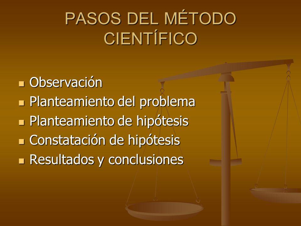 PASOS DEL MÉTODO CIENTÍFICO