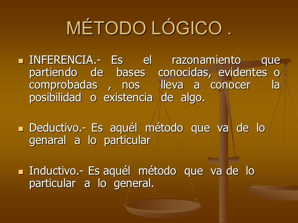 MÉTODO LÓGICO .