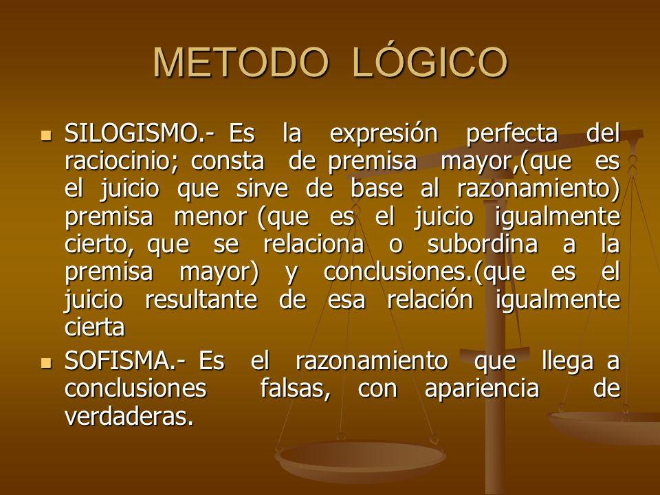 METODO LÓGICO