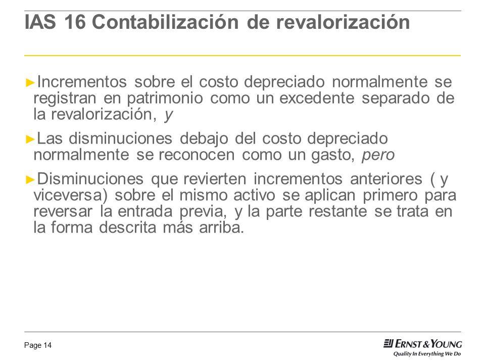 IAS 16 Contabilización de revalorización