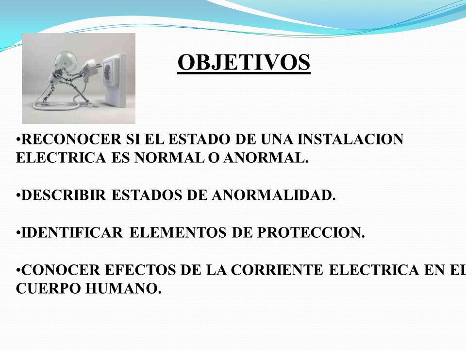 OBJETIVOS RECONOCER SI EL ESTADO DE UNA INSTALACION ELECTRICA ES NORMAL O ANORMAL. DESCRIBIR ESTADOS DE ANORMALIDAD.