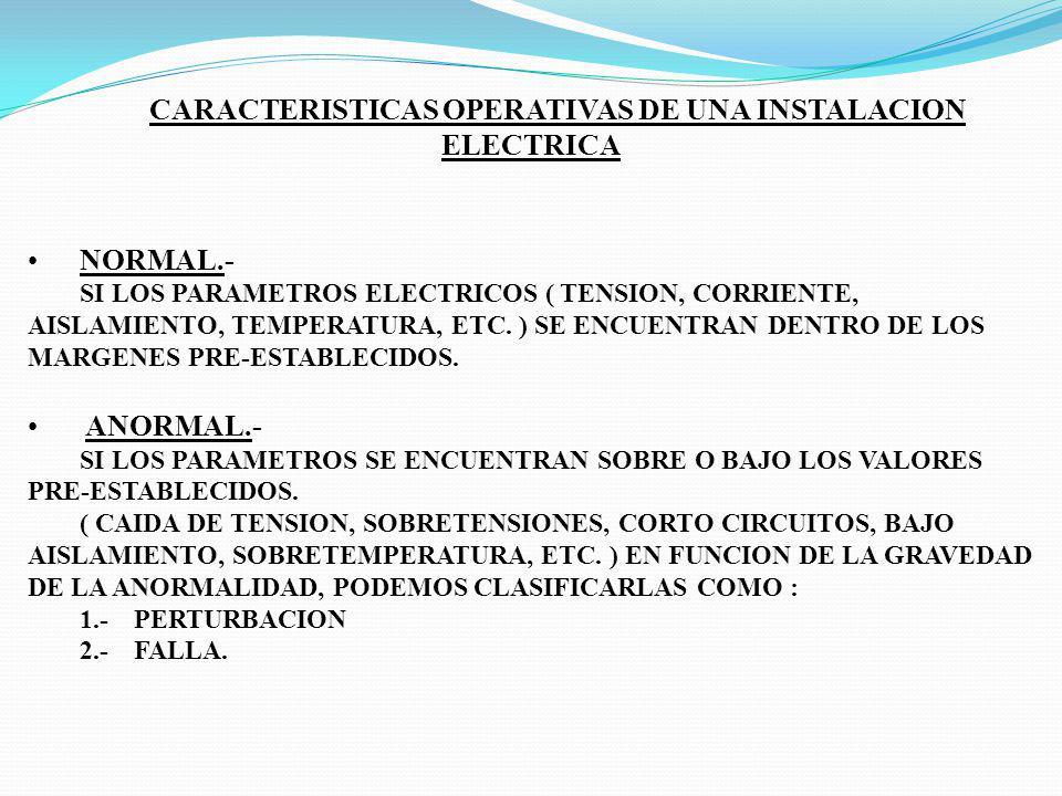CARACTERISTICAS OPERATIVAS DE UNA INSTALACION ELECTRICA