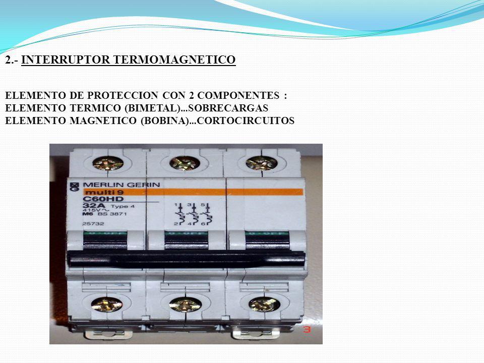 2.- INTERRUPTOR TERMOMAGNETICO