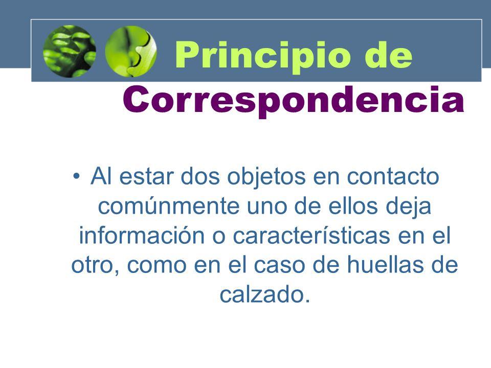 Principio de Correspondencia