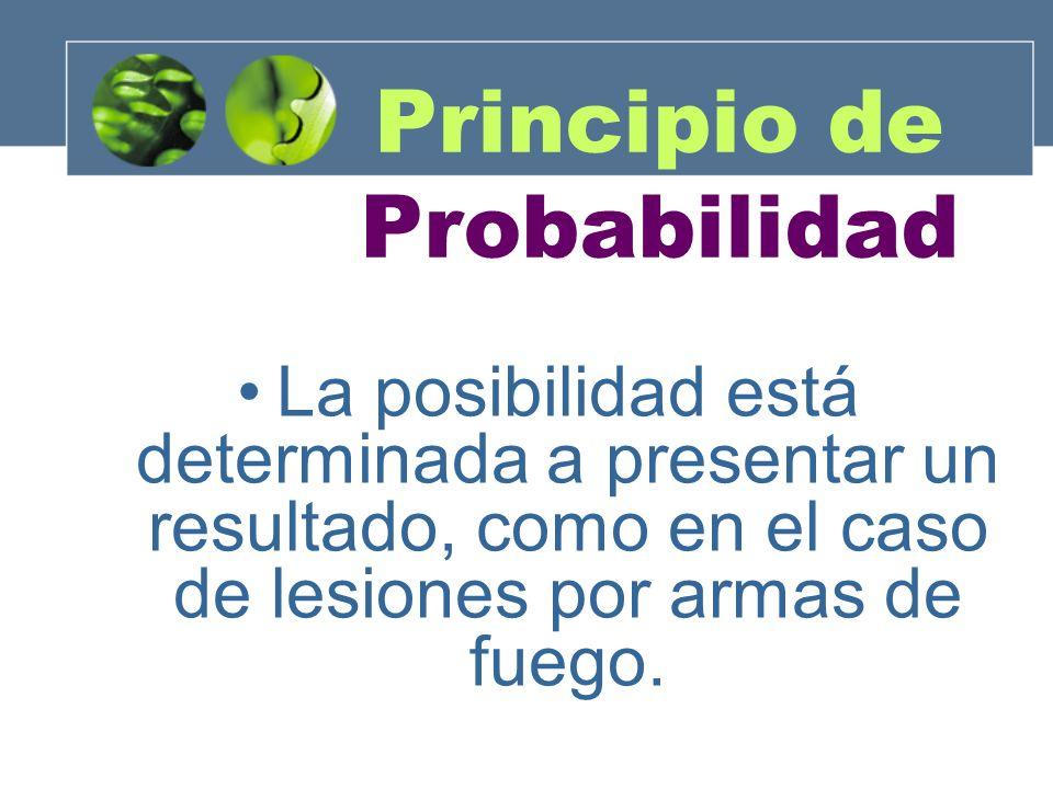 Principio de Probabilidad