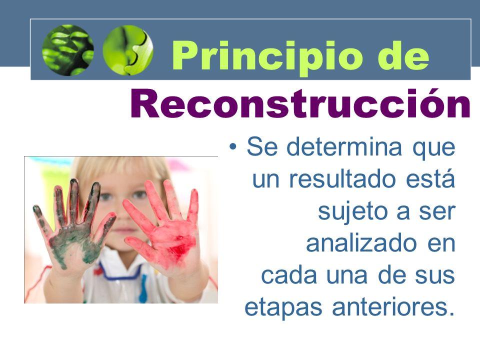 Principio de Reconstrucción