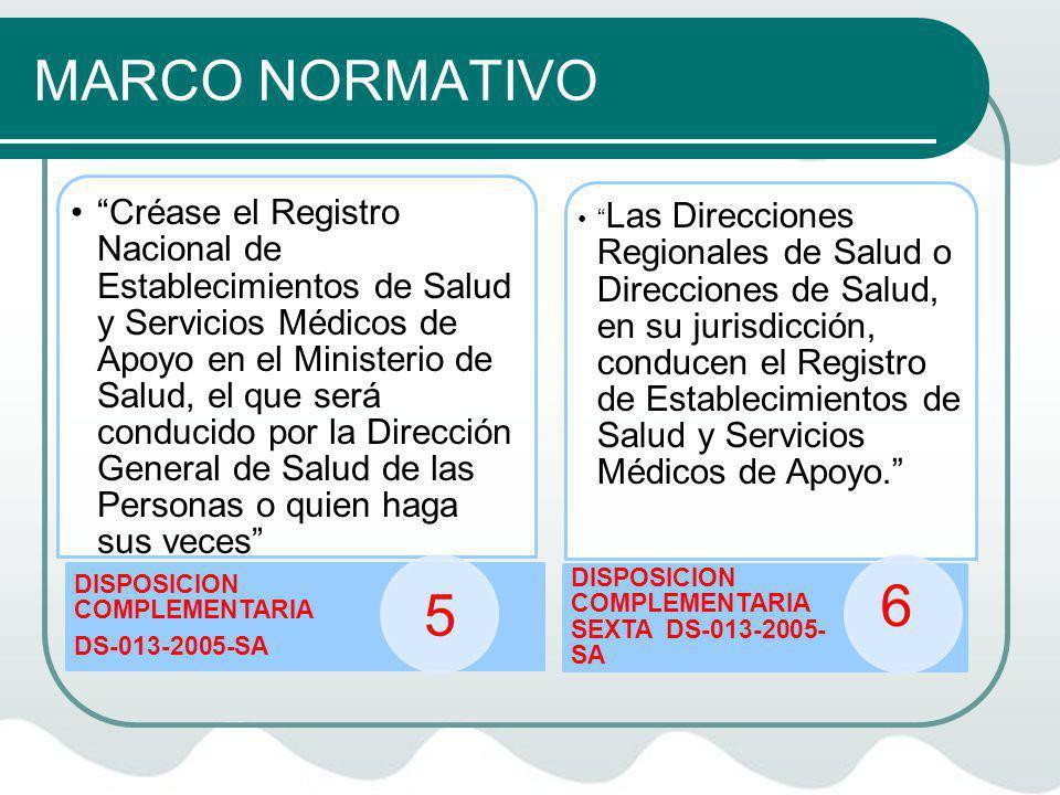 MARCO NORMATIVO DS-013-2005-SA. DISPOSICION COMPLEMENTARIA.