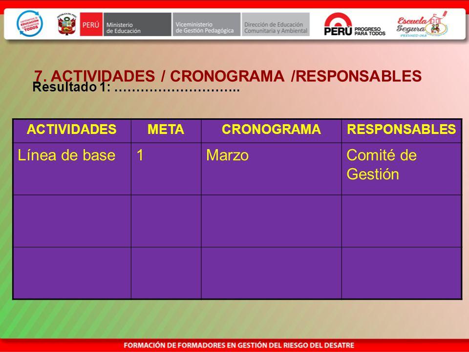 7. ACTIVIDADES / CRONOGRAMA /RESPONSABLES Línea de base 1 Marzo