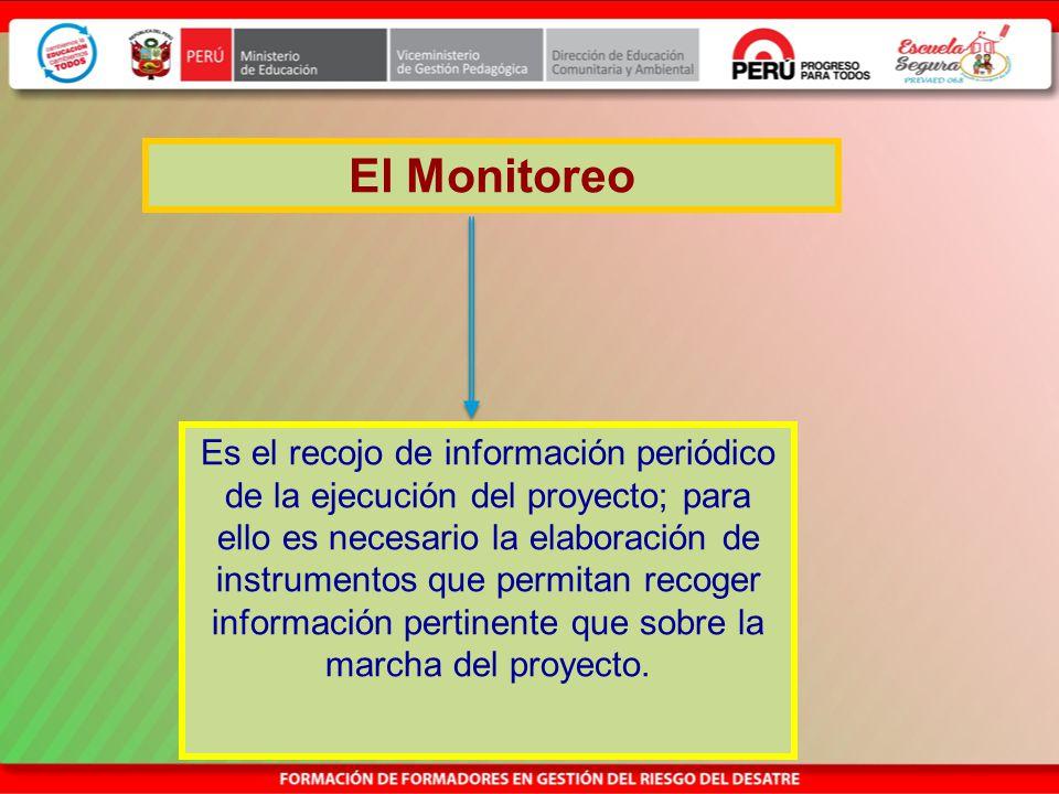 El Monitoreo