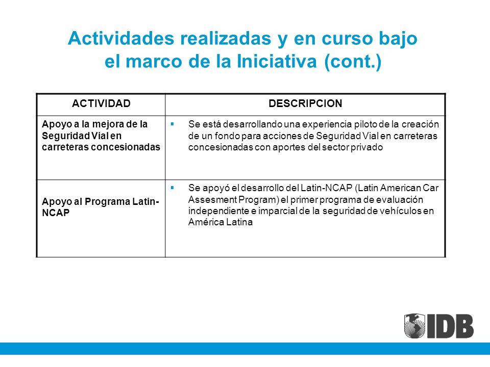Actividades realizadas y en curso bajo el marco de la Iniciativa (cont