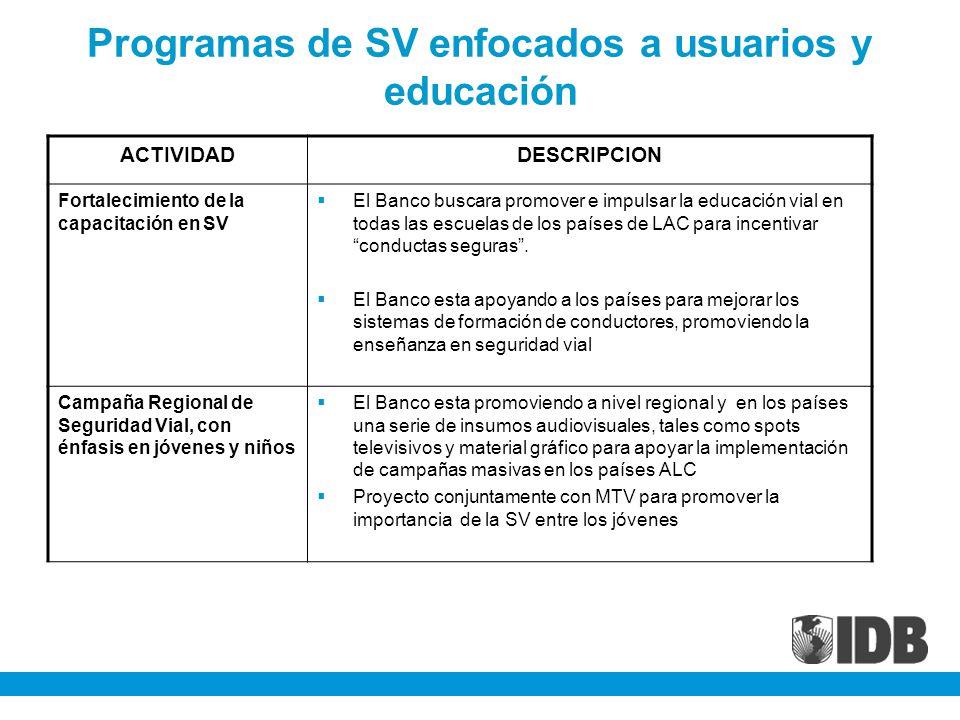 Programas de SV enfocados a usuarios y educación
