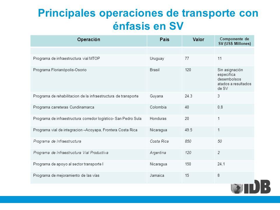 Principales operaciones de transporte con énfasis en SV