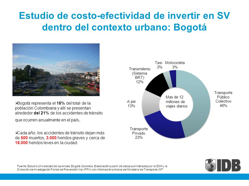 Estudio de costo-efectividad de invertir en SV dentro del contexto urbano: Bogotá
