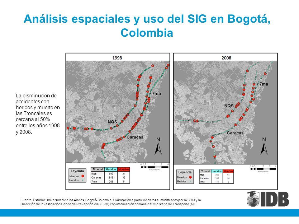 Análisis espaciales y uso del SIG en Bogotá, Colombia