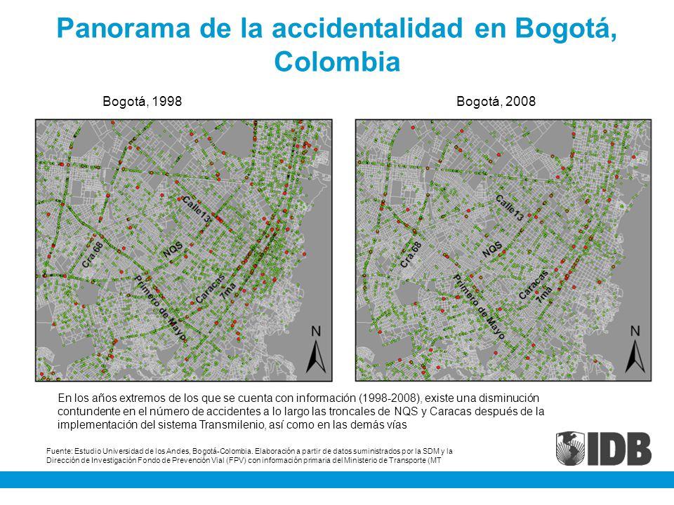 Panorama de la accidentalidad en Bogotá, Colombia