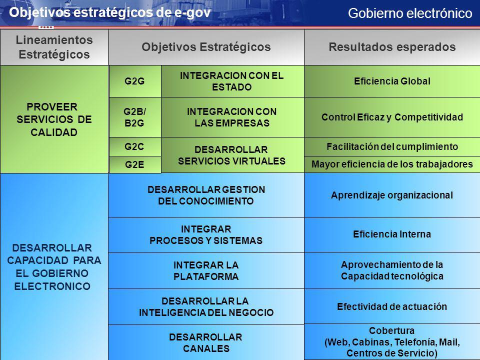 Objetivos estratégicos de e-gov