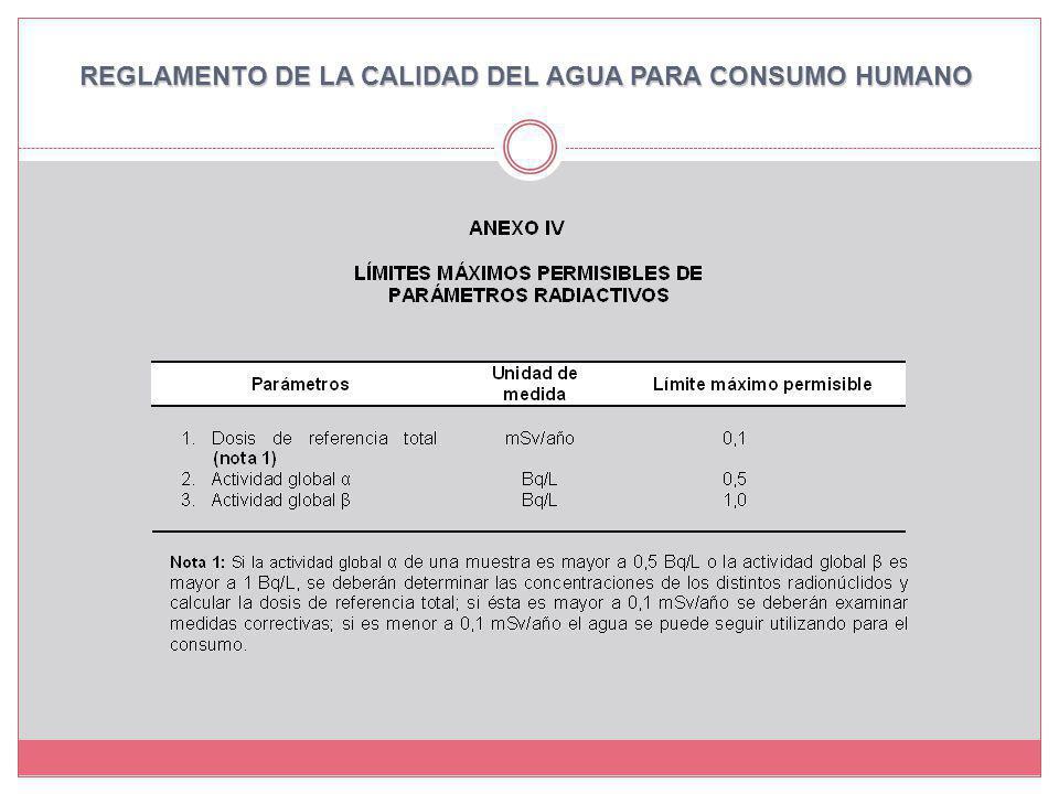 REGLAMENTO DE LA CALIDAD DEL AGUA PARA CONSUMO HUMANO