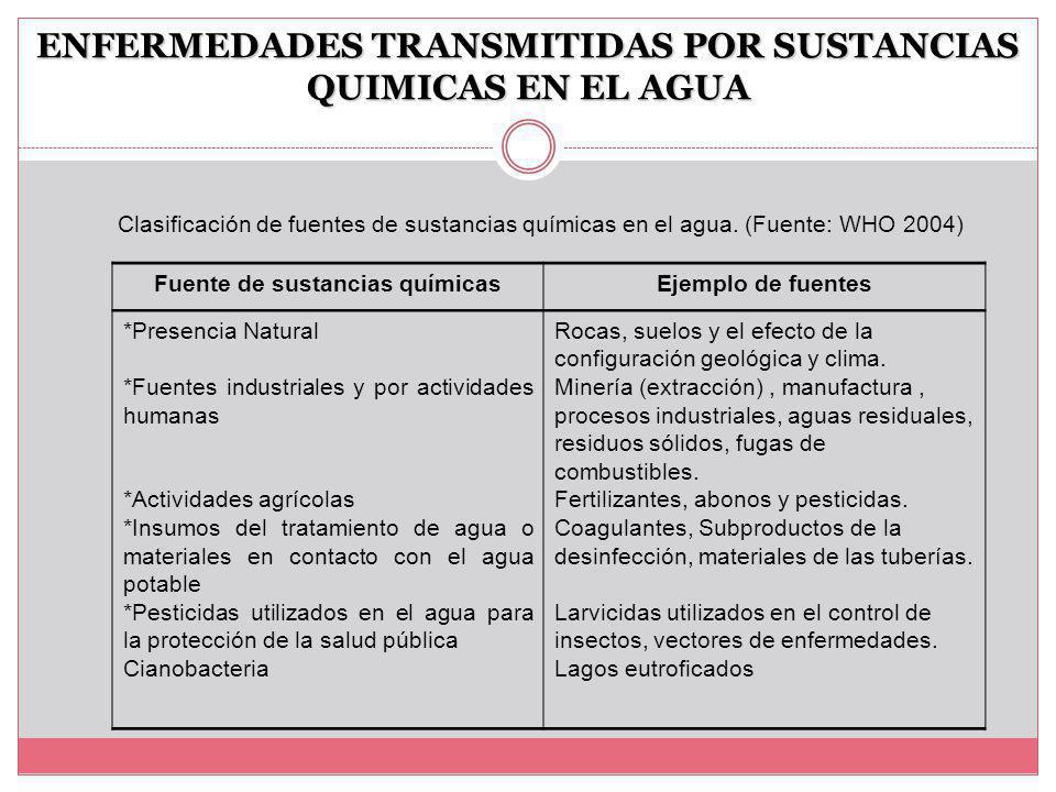 ENFERMEDADES TRANSMITIDAS POR SUSTANCIAS QUIMICAS EN EL AGUA