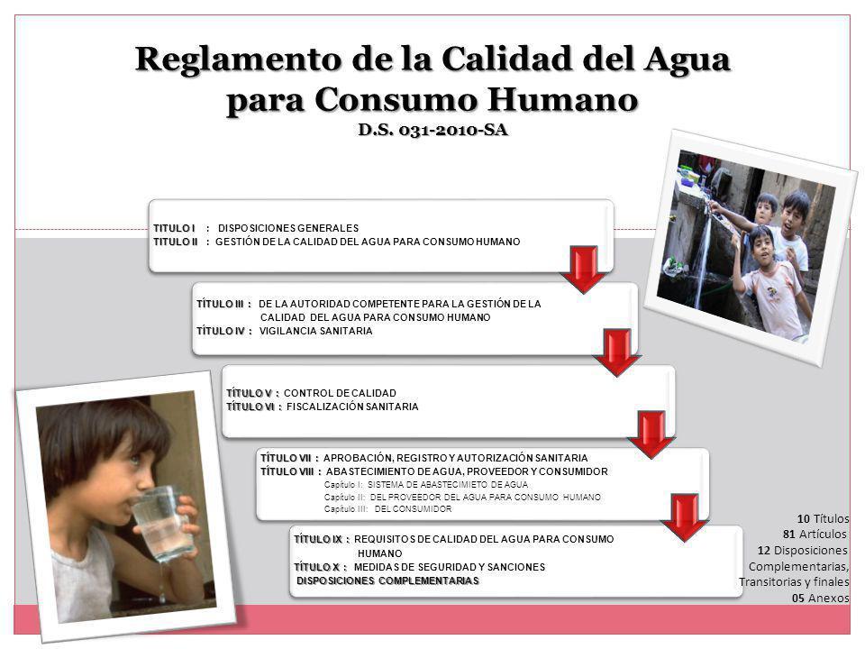 Reglamento de la Calidad del Agua para Consumo Humano D.S. 031-2010-SA