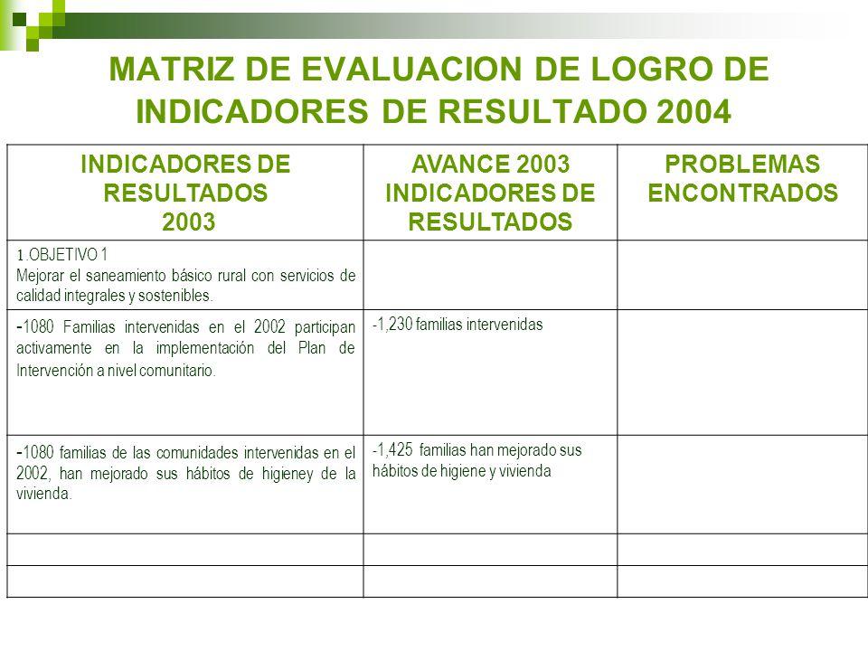 MATRIZ DE EVALUACION DE LOGRO DE INDICADORES DE RESULTADO 2004