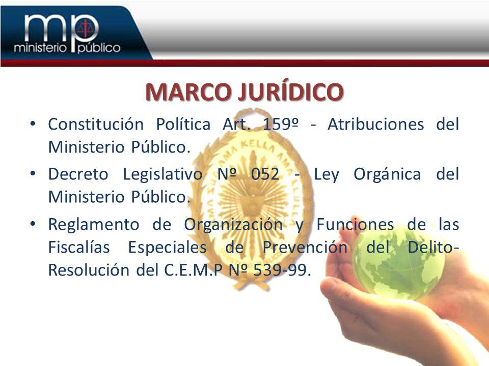 MARCO JURÍDICO Constitución Política Art. 159º - Atribuciones del Ministerio Público.