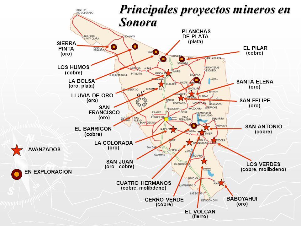 Principales proyectos mineros en Sonora