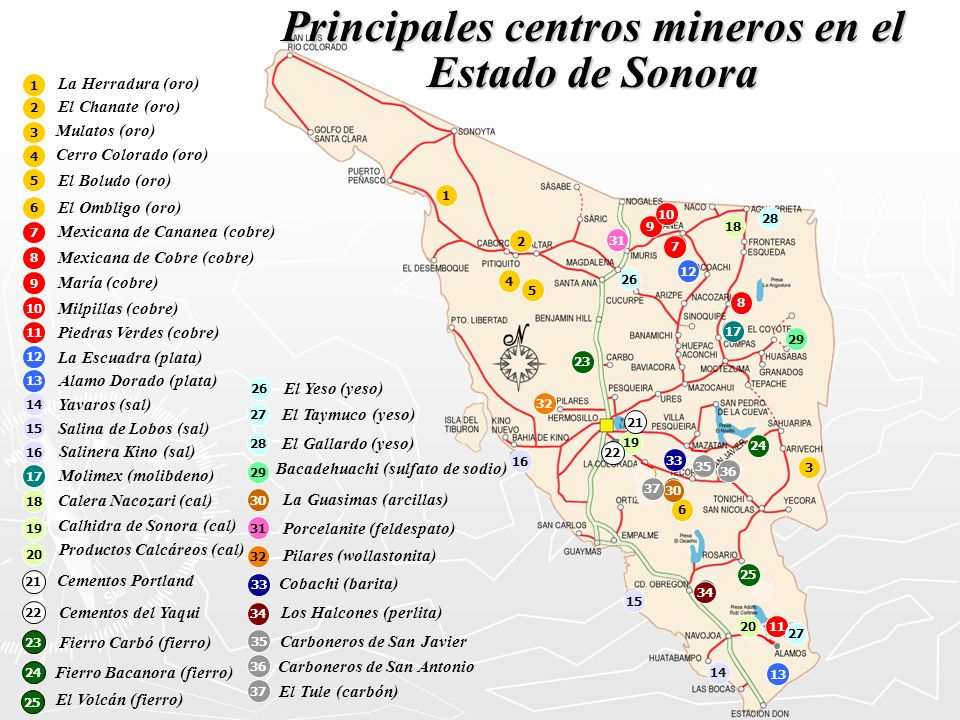Principales centros mineros en el