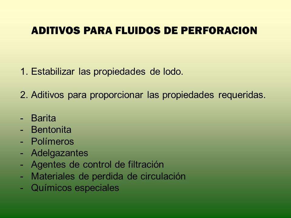 ADITIVOS PARA FLUIDOS DE PERFORACION