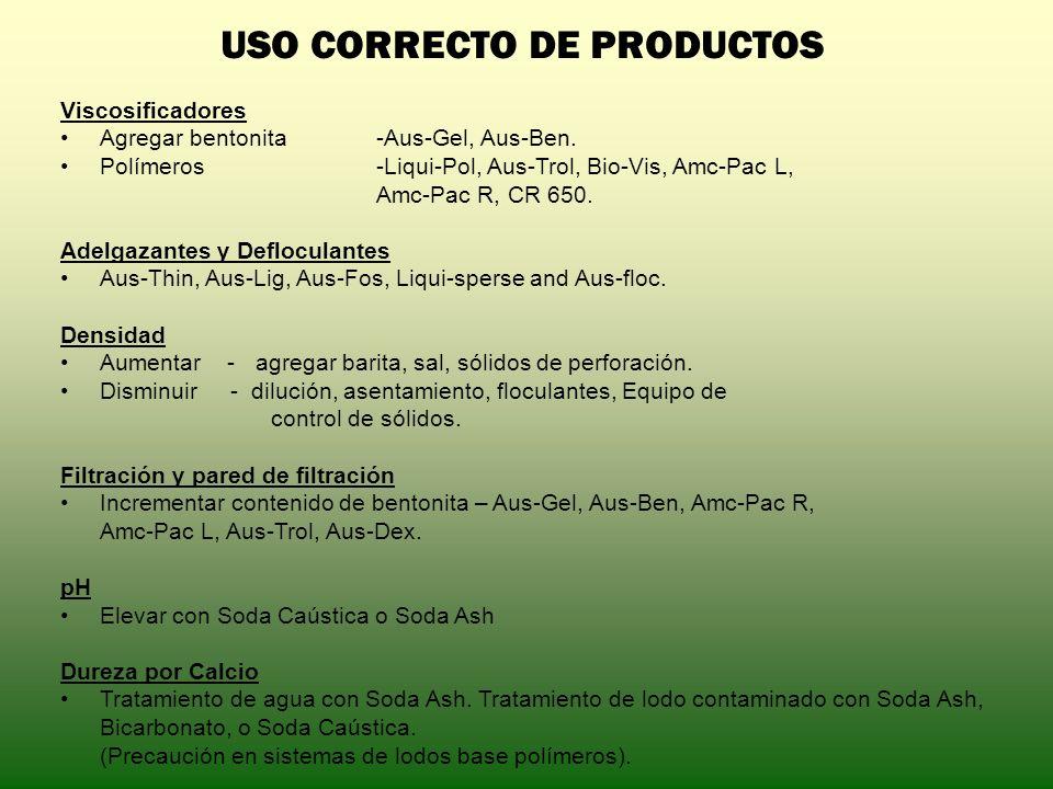 USO CORRECTO DE PRODUCTOS