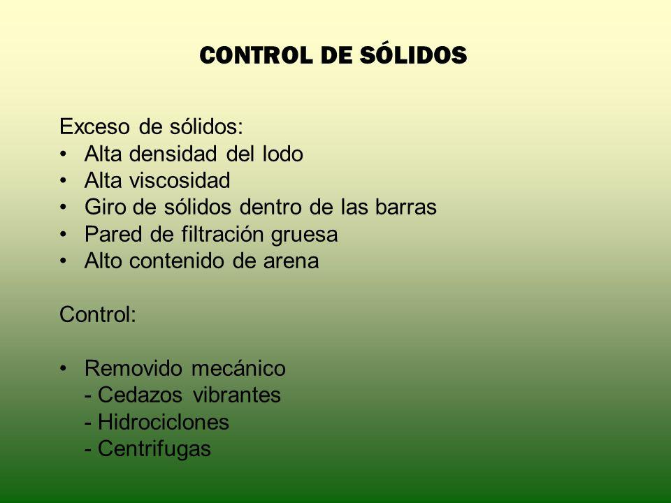 CONTROL DE SÓLIDOS Exceso de sólidos: Alta densidad del lodo
