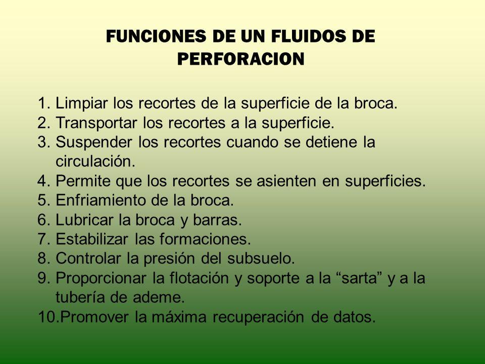 FUNCIONES DE UN FLUIDOS DE PERFORACION