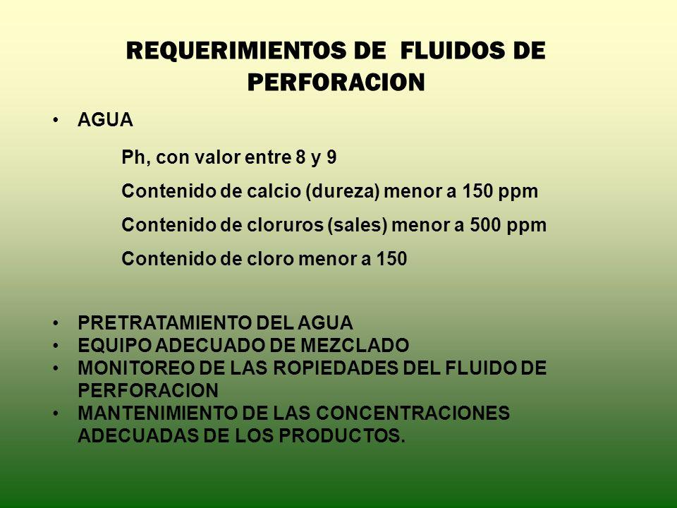 REQUERIMIENTOS DE FLUIDOS DE PERFORACION