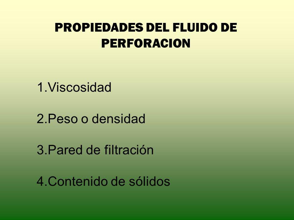 PROPIEDADES DEL FLUIDO DE PERFORACION