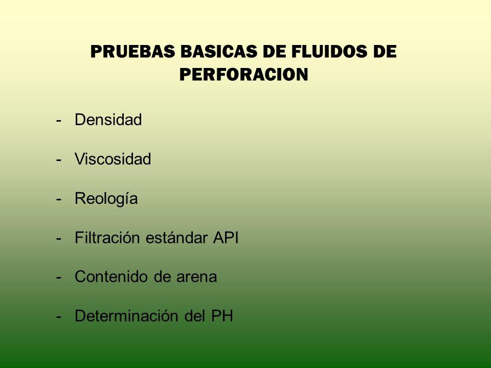 PRUEBAS BASICAS DE FLUIDOS DE PERFORACION