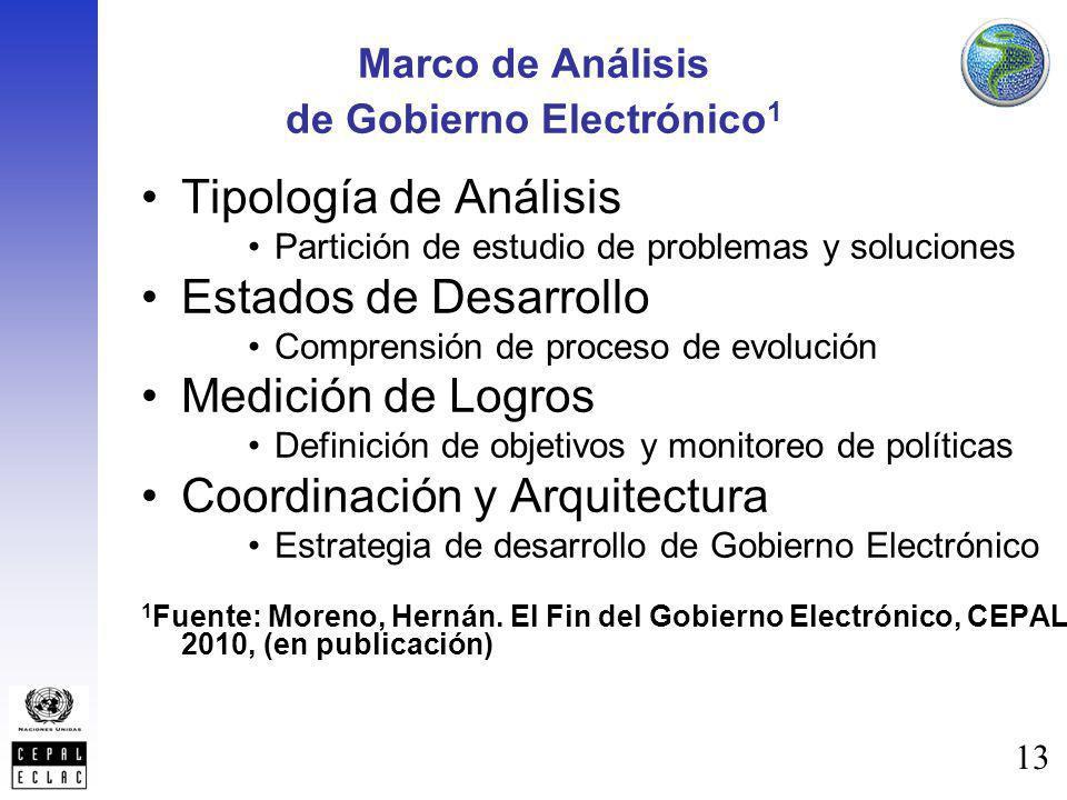 Marco de Análisis de Gobierno Electrónico1
