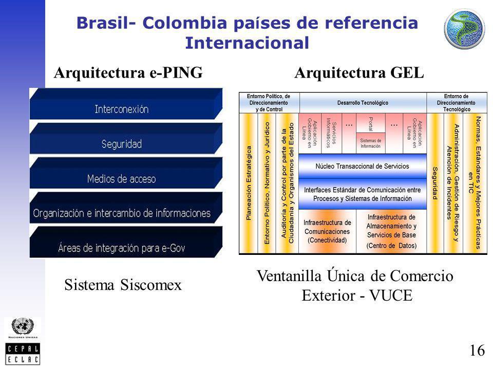 Brasil- Colombia países de referencia Internacional