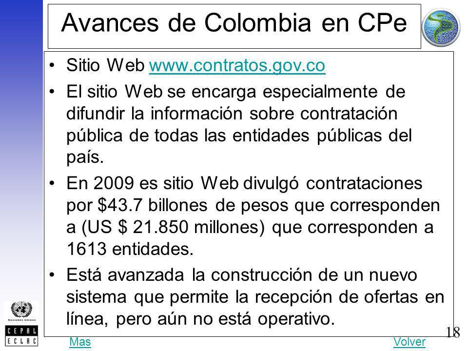 Avances de Colombia en CPe