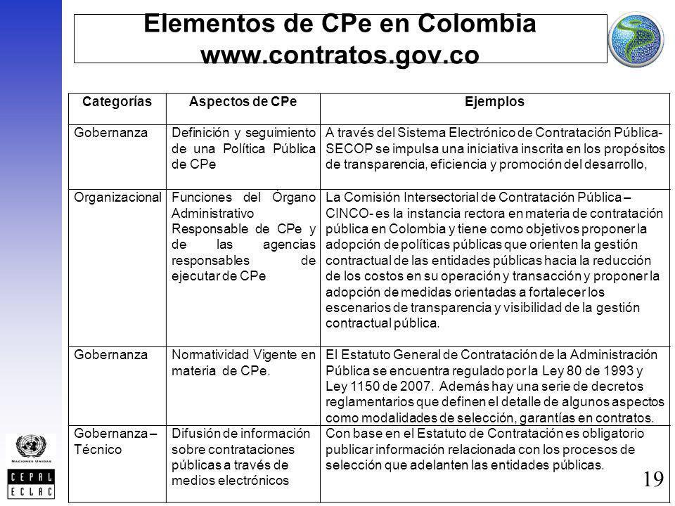 Elementos de CPe en Colombia www.contratos.gov.co