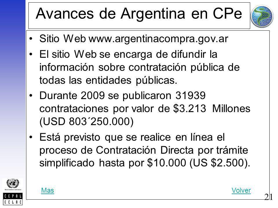 Avances de Argentina en CPe