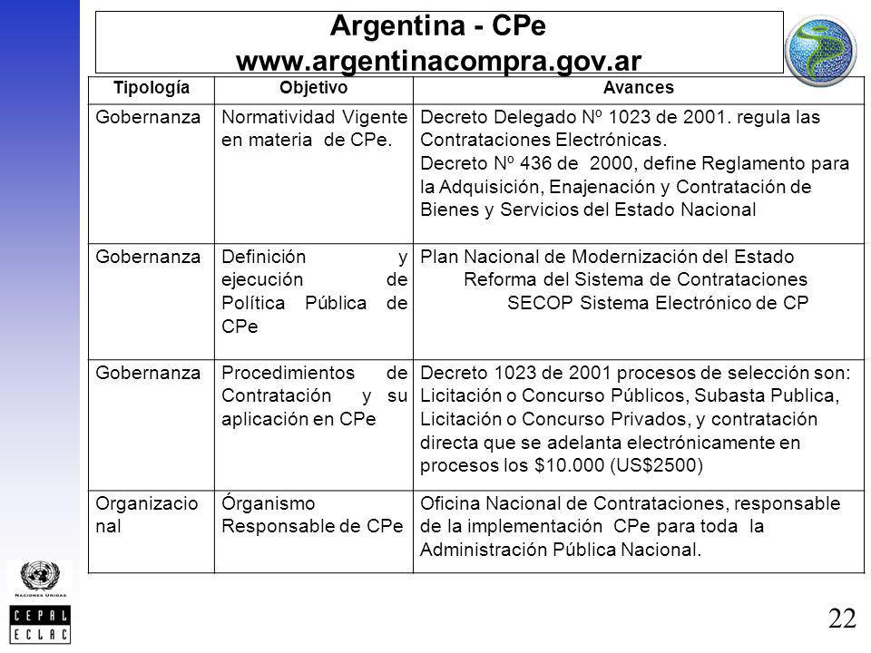 Argentina - CPe www.argentinacompra.gov.ar