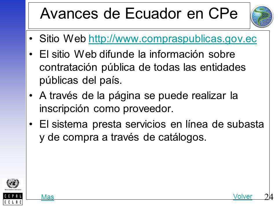 Avances de Ecuador en CPe