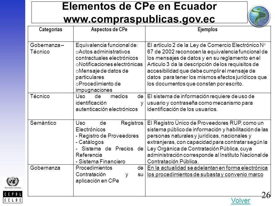 Elementos de CPe en Ecuador www.compraspublicas.gov.ec