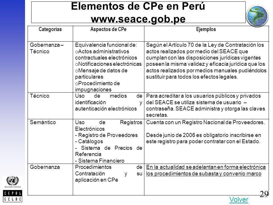Elementos de CPe en Perú www.seace.gob.pe