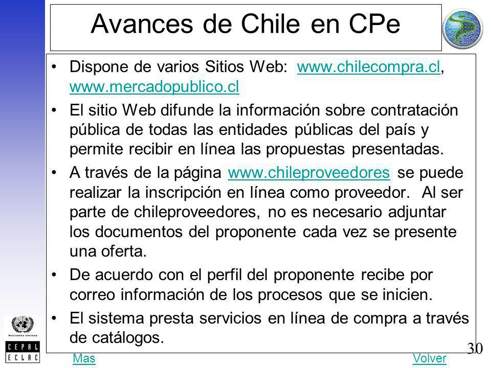 Avances de Chile en CPe Dispone de varios Sitios Web: www.chilecompra.cl, www.mercadopublico.cl.