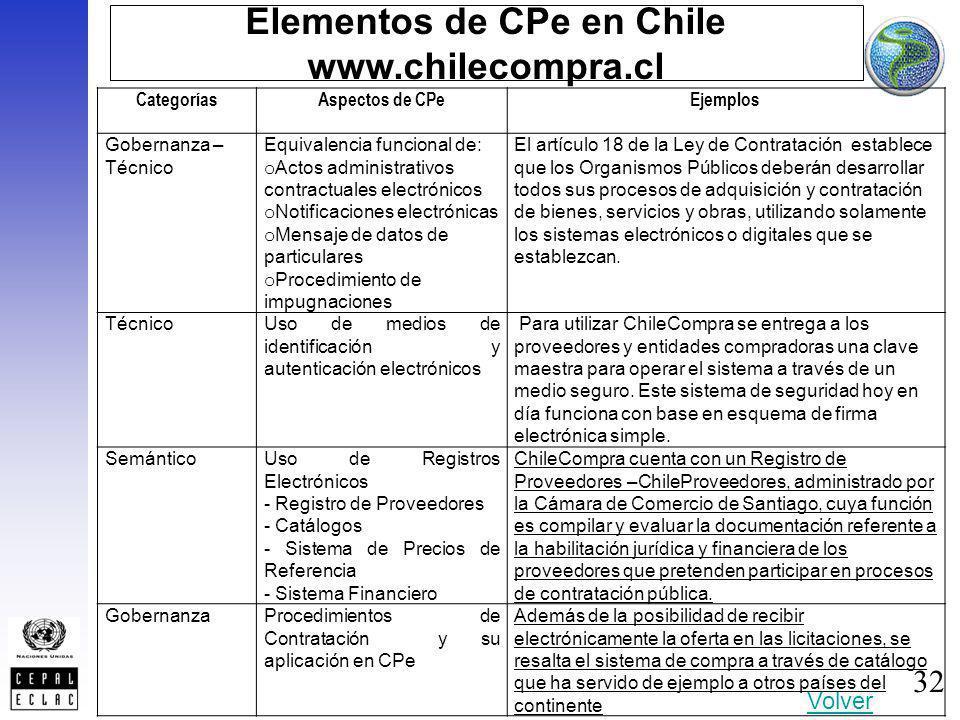 Elementos de CPe en Chile www.chilecompra.cl