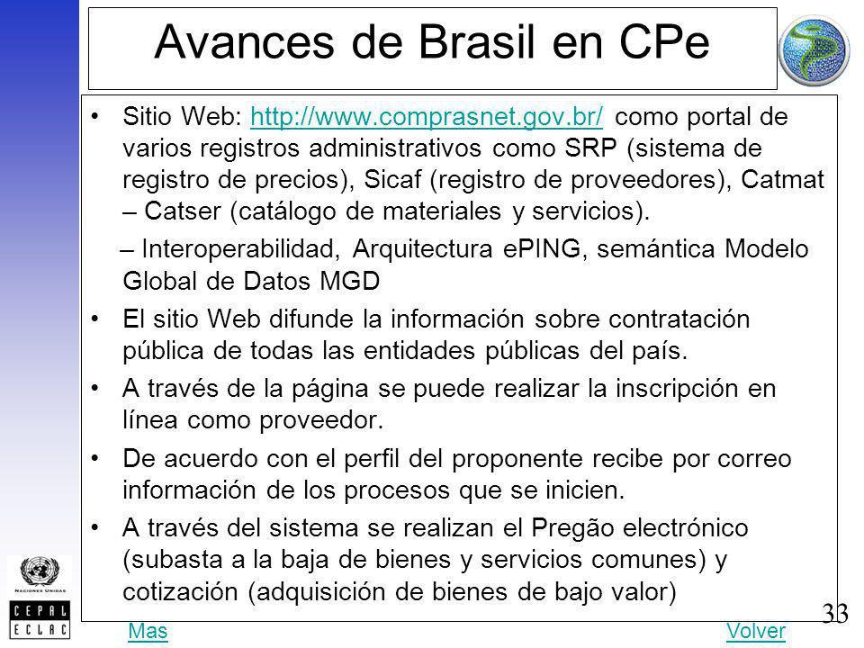 Avances de Brasil en CPe
