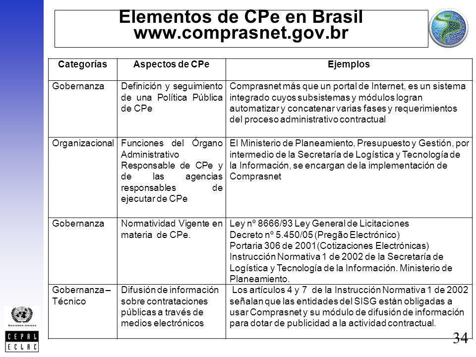 Elementos de CPe en Brasil www.comprasnet.gov.br