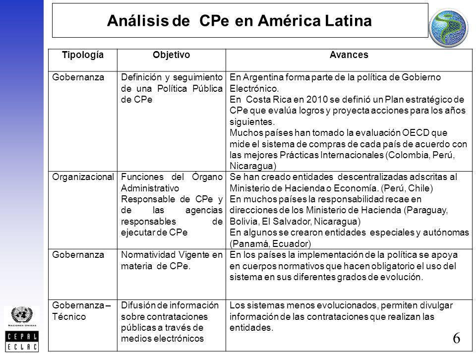 Análisis de CPe en América Latina